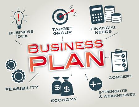 ビジネス プランは、一連のビジネス目標、達成可能であると考えられている理由とこれらの目標に到達するための計画の形式的な声明