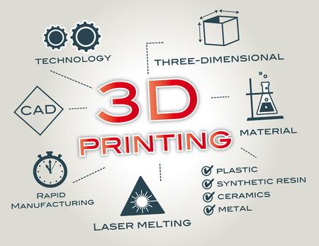 3 D プリントまたは添加物の製造プロセスは、デジタル モデルから事実上任意の形状の三次元ソリッド オブジェクトを作る  イラスト・ベクター素材