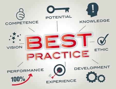Las mejores prácticas se utilizan para mantener la calidad como una alternativa a las normas legisladas obligatorios y pueden estar basados ??en la autoevaluación o la evaluación comparativa Foto de archivo - 27732801