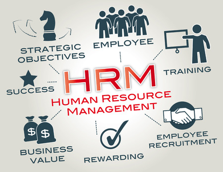 management: Human resource management is a function in organizations designed to maximize employee performance in service of their employer�s strategic objectives  Illustration