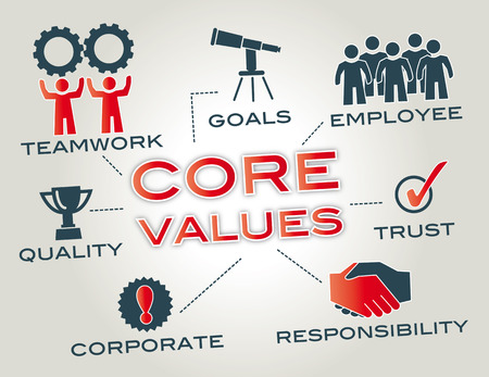 Los valores fundamentales son las creencias fundamentales de una persona u organización Foto de archivo - 28072507