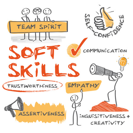 Soft Skills ergänzen Hard Skills, die die beruflichen Anforderungen des Arbeitsplatzes und viele andere Aktivitäten sind Standard-Bild - 28072518