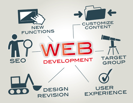 web hosting: Set of flat design concept icons for web  Icons for web design, application development, seo and web development
