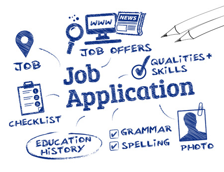 competencias laborales: solicitud de empleo - cuadro con palabras clave y los iconos