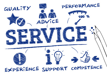 services icon: customer service concept � keywords and icons Illustration