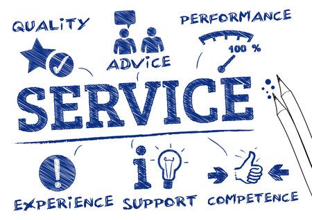dienstverlening: customer service concept trefwoorden en pictogrammen