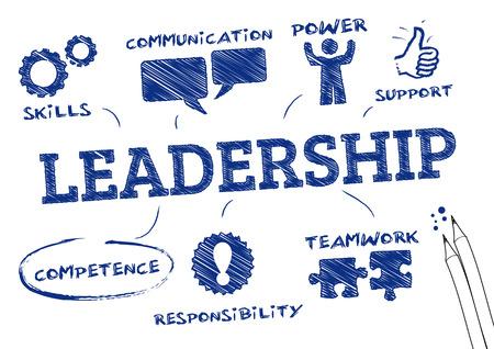 leiderschap: leiderschap concept Grafiek met pictogrammen en trefwoorden