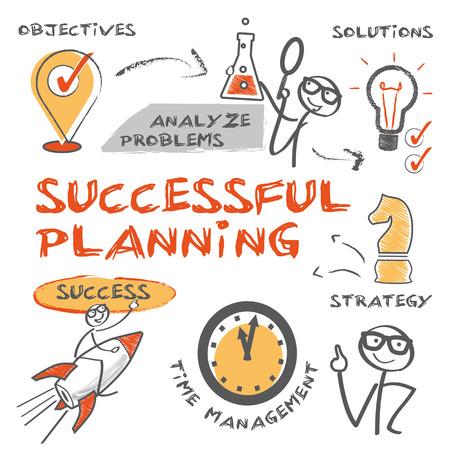 planeación estrategica: Preguntas clave para la Planificación Estratégica Vectores