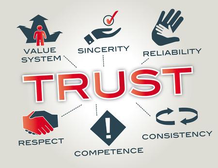 Trust begrip Grafiek met zoekwoorden en iconen