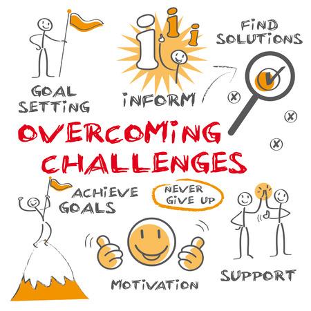 Cómo superar desafíos en su vida Ilustración de vector