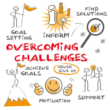 How to Overcome Challenges in Your Life Vector