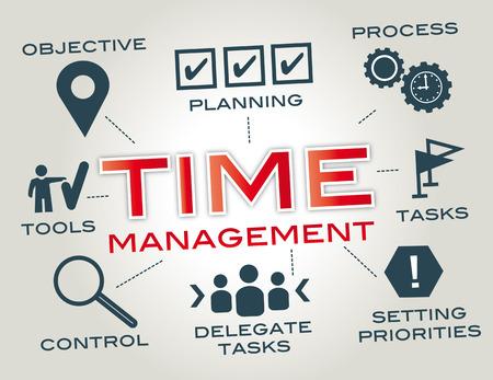 Gráfico La gestión del tiempo con palabras clave e iconos Ilustración de vector