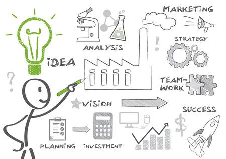 gobierno corporativo: Hombre dibujando Doodle negocios Palabras clave e iconos Vectores