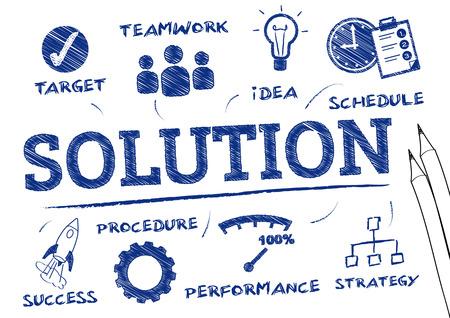 desarrollo económico: Solución - cuadro con palabras clave e iconos