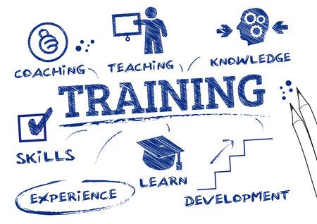training: tableau formation- avec des mots cl�s et des ic�nes Illustration