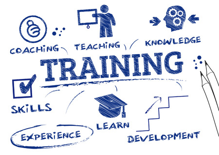 learning: training- chart with keywords and icons
