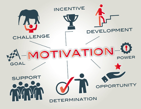 career coach: Motivation concept.  Chart with keywords and icons
