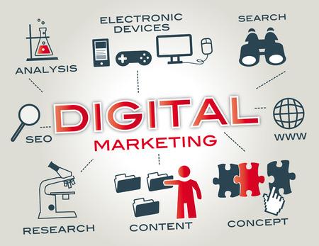 數字營銷是市場營銷,使得使用電子設備,與利益相關者 向量圖像
