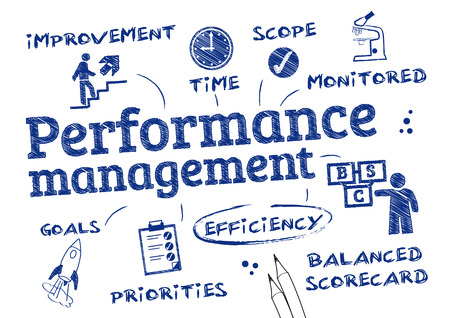 employees: Performance management - chart with keywords and icons