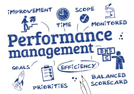 Performance management - grafiek met zoekwoorden en pictogrammen Stock Illustratie