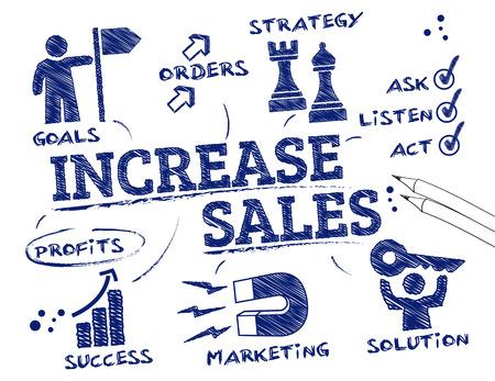 incremento: Aumentar las ventas. Gráfico con las palabras clave y los iconos Vectores