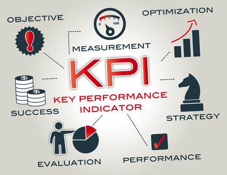 evaluacion: KPI - un indicador de desempeño o indicador clave de rendimiento es un tipo de medición del desempeño Vectores