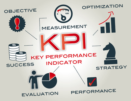 KPI - een prestatie-indicator of key performance indicator is een soort van prestatiemeting Stock Illustratie