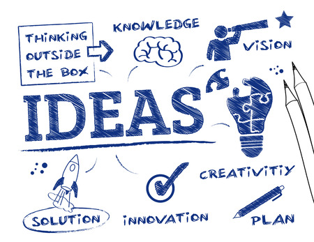 global innovation: Ideas - chart with keywords and icons