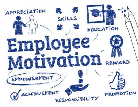 empleados trabajando: Empleado motivaci�n - gr�fico con las palabras clave y los iconos