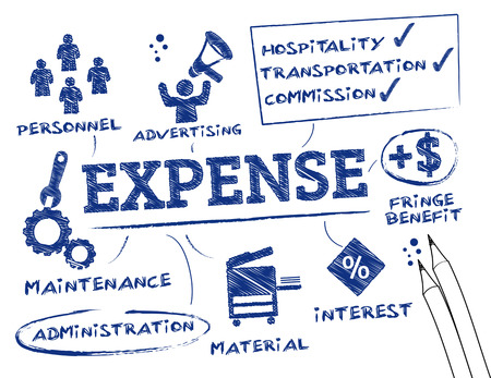 expense: expense report - chart with keywords and icons