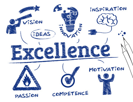 excellent: Excellence. Chart with keywords and icons