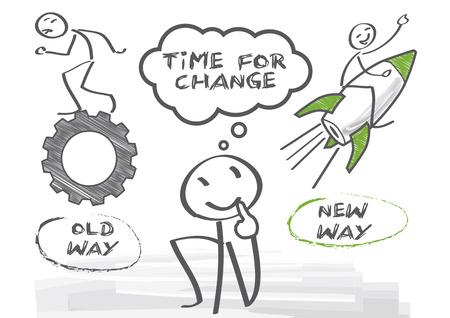 Dostępne kierunki i decyzje dotyczące przemyślany Stickfigure Ilustracje wektorowe
