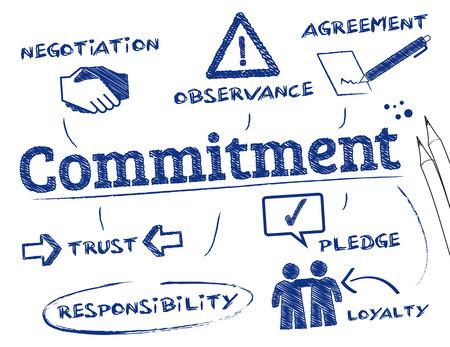 Commitment. Grafiek met zoekwoorden en pictogrammen