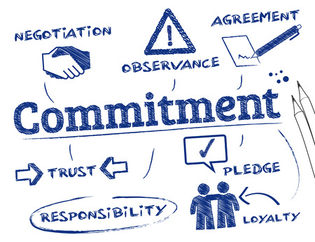 Commitment. Chart with keywords and icons Vettoriali
