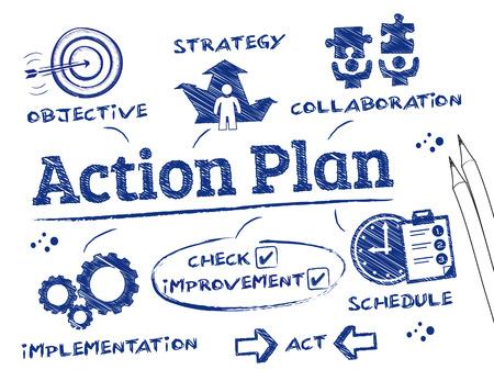 Actieplan. Grafiek met zoekwoorden en pictogrammen