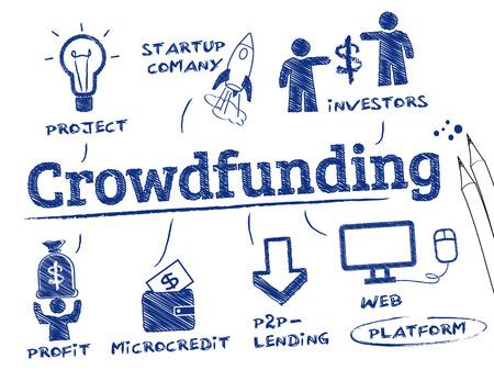 peer to peer: concepto de crowdfunding. Gráfico con palabras clave y los iconos Vectores
