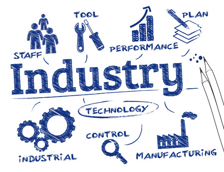 productivity system: Industry. Chart with keywords and icons