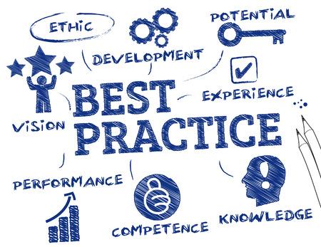 ejercicios: Best Practice. Gr�fico con palabras clave y los iconos