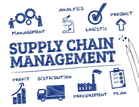 Zarządzanie łańcuchem dostaw. Wykres ze słowami kluczowymi i ikony