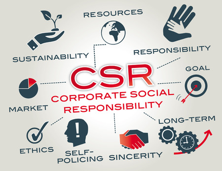 Corporate social responsibility is a form of corporate self-regulation integrated into a business model