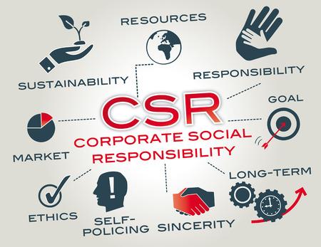 La responsabilité sociale est une forme d'auto-réglementation des entreprises intégrées dans un modèle d'affaires Banque d'images - 36004619