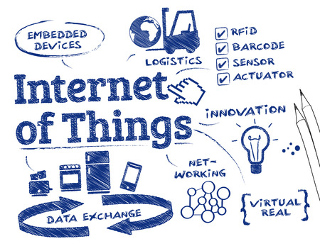 internet: Internet of Things. Chart with keywords and icons