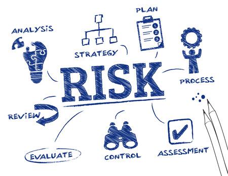 Risico. Grafiek met zoekwoorden en pictogrammen