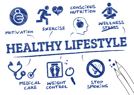 weight control: healthy lifestyle. Chart with keywords and icons Illustration