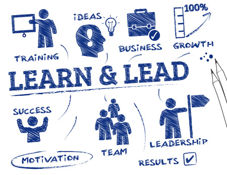 employee development: Learn and Lead. Chart with keywords and icons
