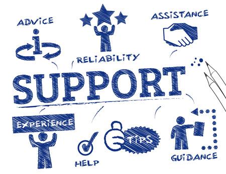 Wsparcie. Wykres ze słowami kluczowymi i ikony