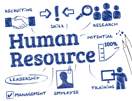 human resource management: Human resource. Chart with keywords and icons