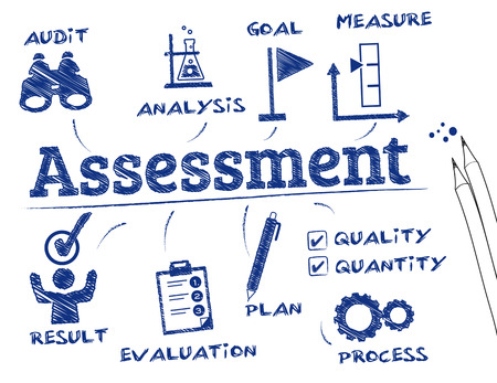 exam: Assessment. Chart with keywords and icons