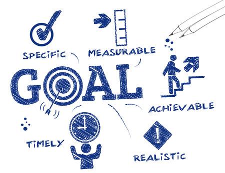 metas: El establecimiento de metas. Gr�fico con palabras clave y los iconos