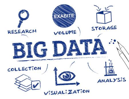Big data. Grafiek met zoekwoorden en pictogrammen Stock Illustratie